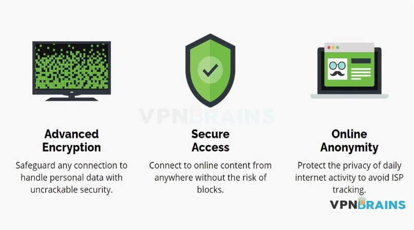 IPVanish privacy and security features